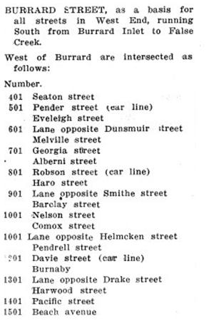 Vancouver street numbering system - north-south - Henderson's Greater Vancouver Directory - 1911 - page 282: Note: in 1915, Seaton Street became West Hastings Street