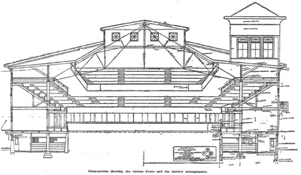Horse Show Building – Cross section showing floors and interior arrangements - Vancouver Province - December 18 1908 - page 13