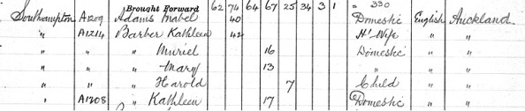 Kathleen Barber - detail from New Zealand - Archives New Zealand - Passenger Lists 1839-1973 - FamilySearch - 1924; https://familysearch.org/pal:/MM9.1.1/KLBC-KQF