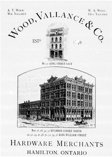 Wood, Vallance & Co., hardware merchants, Hamilton, Ontario [microform] (1896), https://archive.org/stream/cihm_94597#page/n4/mode/1up