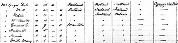 """Canada Census, 1891,"" index, FamilySearch (https://familysearch.org/pal:/MM9.1.1/MWKC-YV3 : accessed 23 January 2015), D C Mcgregor, Ward 3, Winnipeg, Manitoba, Canada; Public Archives, Ottawa, Ontario; Library and Archives Canada film number 30953_148098; http://data2.collectionscanada.gc.ca/1891/pdf/30953_148098-00557.pdf"