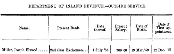 The Civil Service List of Canada; Canada. Dept. of the Secretary of State, 1886, page 38; https://books.google.ca/books?id=v-ESAAAAIAAJ&pg=PA38&lpg=PA38&dq=%22joseph+elwood+miller%22&source=bl&ots=6wxAdrAqQz&sig=MmHV3j72nok0kHW-ExlF_sp2ux4&hl=en&sa=X&ved=0CDIQ6AEwBGoVChMI1P6TxLSqyAIVlEqICh0LSAVu#v=onepage&q&f=false