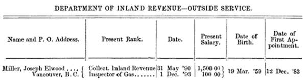 The Civil Service List of Canada, 1893, page 45; https://books.google.ca/books?id=vd4SAAAAIAAJ&pg=RA2-PA45&lpg=RA2-PA45&dq=%22miller,+joseph+elwood%22&source=bl&ots=92dmm4fLaG&sig=Ge109X4CMqK2o_3-j1JvIrYjws8&hl=en&sa=X&ved=0CB8Q6AEwAWoVChMI1cLi-baqyAIVyCqICh3r8gJy#v=onepage&q&f=false