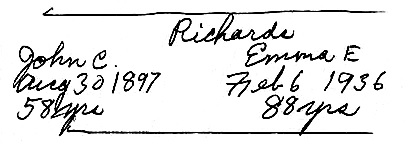 """Saskatchewan Cemetery Transcripts, ca. 1850-1994"", database with images, FamilySearch (https://familysearch.org/ark:/61903/1:1:QK9G-8CLM : accessed 12 December 2015), John C Richards, 1897; ""Saskatchewan Cemetery Transcripts, ca. 1850-1994"", database with images, FamilySearch (https://familysearch.org/ark:/61903/1:1:QK9G-8CL9 : accessed 12 December 2015), Emma E Richards, 1936."