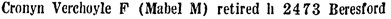 British Columbia and Yukon Directory, 1941, page 1758 (Victoria)