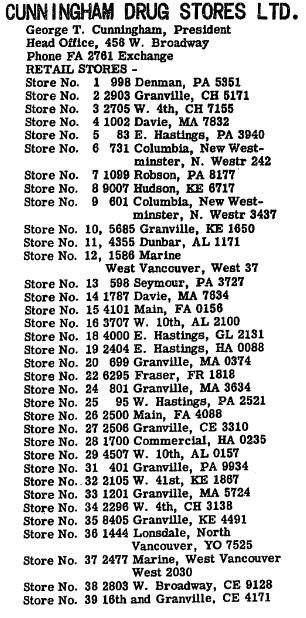 Vancouver and New Westminster City Directory, 1954, page 173