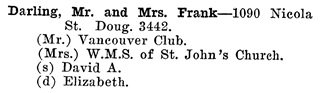 Greater Vancouver Social and Club Register, 1927, page 19