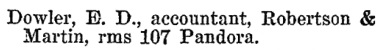 Victoria City Directory, 1901, page 52