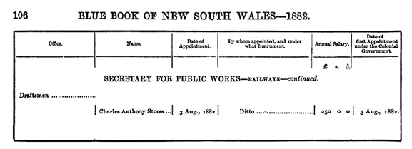 New South Wales Blue Book, 1882; Sydney, Thomas Richards, 1883, page 106 (selected portions of image); https://books.google.ca/books?id=GjJQAQAAIAAJ&pg=PA106&lpg=PA106&dq=%22stoess%22#v=onepage&q=%22stoess%22&f=false