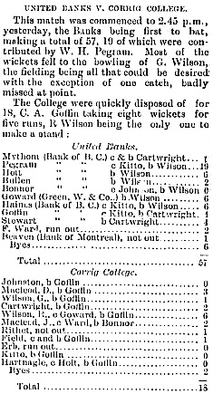 Cricket, Sports and Pastimes, Victoria Daily Colonist, May 29, 1892, page 3, column 6; http://archive.org/stream/dailycolonist18920529uvic/18920529#page/n2/mode/1up.