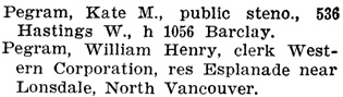 Henderson's City of Vancouver Directory, 1906, page 529.