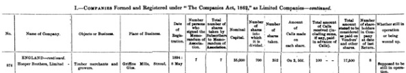 """Hooper Brothers Limited, registration under """"The Companies Act, 1862,"""" May 8, 1894; Parliamentary Papers, Volume 89, House of Commons, page 56; https://books.google.ca/books?id=46YTAAAAYAAJ&pg=PA56&lpg=PA56&dq=%22hooper+brothers%22#v=onepage&q=%22hooper%20brothers%22&f=false."""