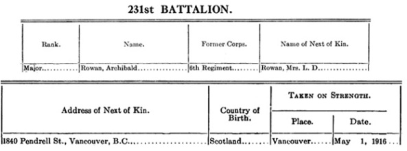Canadian Expeditionary Force; 231st Battallion; Nominal Roll of Officers, Non-Commissioned Officers and Men; http://data2.archives.ca/e/e444/e011087916.pdf [selected portions].