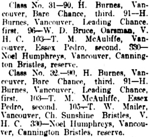 """Bench Show Broke All Records in Entries and Attendance,"" Vancouver Daily World, May 18, 1908, page 12, column 1."