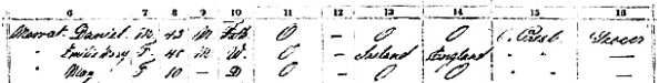 """Canada Census, 1891,"" database, FamilySearch (https://familysearch.org/ark:/61903/1:1:MW5Y-T5H : 4 August 2016), Daniel Mowat, Moose Jaw, Assiniboia West, Territories, Canada; Public Archives, Ottawa, Ontario; Library and Archives Canada film number 30953_148228; http://central.bac-lac.gc.ca/.item/?app=Census1891&op=pdf&id=30953_148228-00315."