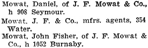 Henderson's BC Gazetteer and Directory, 1904, page 815 [selected portions].