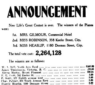 Vancouver Daily World, November 3, 1908, page 8.