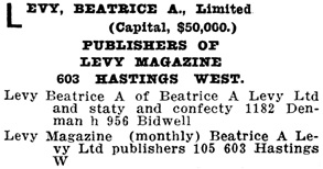 Henderson's Greater Vancouver Directory, 1912, Part 2, page 937 [selected and edited image].