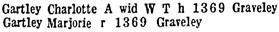 BC and Yukon Directory, 1936, page 739.