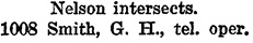 Henderson's BC Gazetteer and Directory, 1901, page 555 (Denman Street).