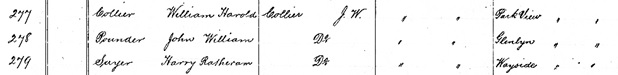Ancestry.com. Birmingham, England, Rate Books, 1831-1913 [database on-line]. Provo, UT, USA: Ancestry.com Operations, Inc., 2014. Occupier Name: Harry Ratheram Sayer; Owner Name: J W Collier; Residence Year: 1906; Residence Place: Edgbaston, Warwickshire, England [Wayside, Alexandra Road].