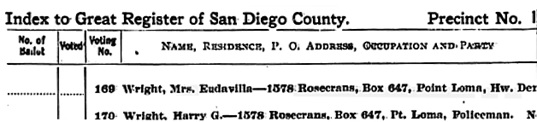 California State Library; Sacramento, California; Great Register of Voters, 1900-1968; Ancestry.com. California, Voter Registrations, 1900-1968 [database on-line]. Provo, UT, USA: Ancestry.com Operations Inc, 2017. Name: Mrs Eudavilla Wright; Residence Year: 1924; Street address: 1578 Rosecrans Box 647 Point Loma; Residence Place: San Diego, California, USA; Party Affiliation: Democrat; Occupation: Hw
