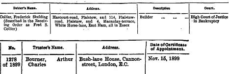 The London Gazette, December 12, 1899, page 8395; https://www.thegazette.co.uk/London/issue/27143/page/8395/data.pdf.