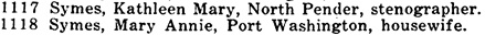 North Pender Polling Division, Voters' List—Islands District, 1937, page 20; https://saltspringarchives.com/voters/1937.pdf.