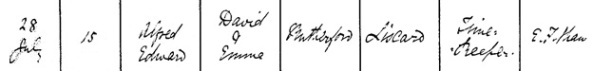 Liverpool Record Office; Liverpool, England; Reference Number: 283 PET/2/71. Ancestry.com. Liverpool, England, Church of England Baptisms, 1813-1906 [database on-line]. Provo, UT, USA: Ancestry.com Operations, Inc., 2011. Name: Alfred Edward Rutherford; Birth Date: 28 Jul; Baptism Date: 15 Jun 1874; Baptism Place: Liverpool, St Peter, Lancashire, England; Father: David Rutherford; Mother: Emma Rutherford.