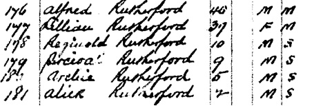 """Hawaii, Honolulu Passenger Lists, 1900-1953,"" database with images, FamilySearch (https://familysearch.org/ark:/61903/1:1:QV9Z-9X6J : 16 March 2018), Alfred Rutherford, 1908; citing Ship , NARA microfilm publication A3422 (Washington D.C.: National Archives and Records Administration, n.d.)."
