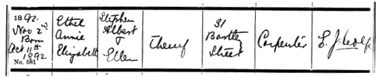 Ancestry.com. London, England, Church of England Births and Baptisms, 1813-1917 [database on-line]. Provo, UT, USA: Ancestry.com Operations, Inc., 2010. London Metropolitan Archives; London, England; Board of Guardian Records, 1834-1906/Church of England Parish Registers, 1754-1906; Reference Number: p85/sav1/002. Name: Ethel Annie Elizabeth Theeuf; Gender: Female; Record Type: Baptism; Baptism Date: 2 Nov 1892; Baptism Place: Brixton Hill St Saviour, Lambeth, England; Father: Stephen Albert Theeuf; Mother: Ellen Theeuf.