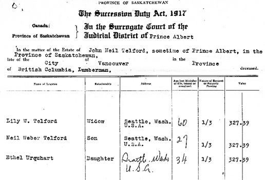 """Saskatchewan Probate Estate Files, 1887-1931,"" database with images, FamilySearch (https://familysearch.org/ark:/61903/1:1:VNTJ-348 : 12 March 2018), John Neil Telford, 1923; citing Saskatchewan Prince Albert, Queen's Bench Provincial Court, Regina; 2,319,817; image 15 of 56; https://www.familysearch.org/ark:/61903/3:1:33S7-9PGF-3C7?i=14&cc=1918293."