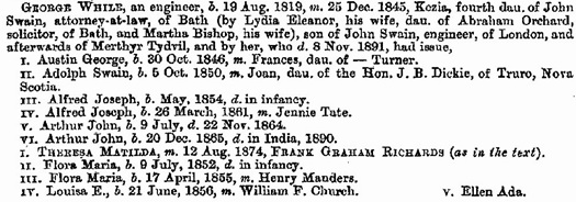 Ancestry.com. Burke's Family Records (Indexed) [database on-line]. Provo, UT, USA: Ancestry.com Operations, Inc., 2010. Original data: Burke, Ashworth P. Burke's Family Records. Baltimore, MD, USA: Clearfield Company (Genealogical Publishing Co.), 1994. Name: Kezia Swain; Gender: Female; Spouse: George While; Father: John Swain; Children: Theresa Matilda While.