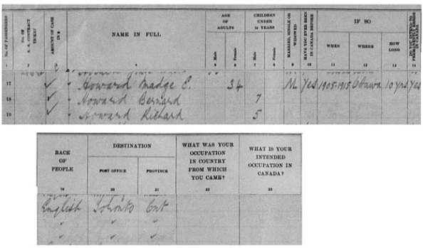"""Canada Passenger Lists, 1881-1922,"" database with images, FamilySearch (https://familysearch.org/ark:/61903/1:1:2HLK-CXJ : 27 December 2014), Madge E Howard, May 1917; citing Immigration, Halifax, Nova Scotia, Canada, T-4756, Library and Archives Canada, Ottawa, Ontario."