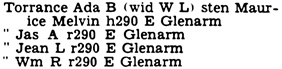 Pasadena, California, City Directory, 1947, page 845, column 2.