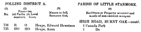 Ancestry.com. London, England, Electoral Registers, 1832-1965 [database on-line]. Provo, UT, USA: Ancestry.com Operations, Inc., 2010. Name: Edward Hewetson Heaps; Year: 1920; County or Borough: Barnet; Ward or Division/Constituency: Hendon; Street address: Canada Park.