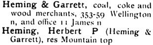 Hamilton City Directory, 1898, page 168, column 1.