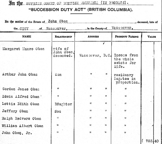 British Columbia Probate Files, Supreme Court (Vancouver); John Oben, Microfilm Reel B08435; Probate P-06609; File GR-1415.19886; https://search-bcarchives.royalbcmuseum.bc.ca/oben-john-2; image 1895 of 2805; https://www.familysearch.org/ark:/61903/3:1:3QS7-L97Z-VW3?i=1894&wc=M69J-SM9%3A332530701%2C332530502%2C333302401&cc=2014768.