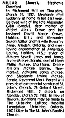 Toronto Globe and Mail, March 20, 1982, page E19, column 7.
