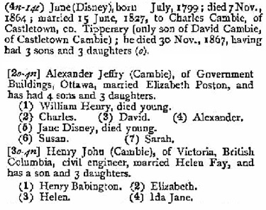 Henry John Cambie, The Royal Lineage of our Noble and Gentle Families, by J. Foster; London, Hazel Watson and Viney, 1884, page 84; https://books.google.ca/books?id=fT8IAwAAQBAJ&pg=PA84&lpg=PA84&dq=%22cambie%22#v=onepage&q=%22cambie%22&f=false.