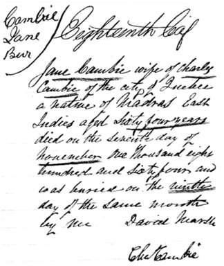 Ancestry.com. Quebec, Canada, Vital and Church Records (Drouin Collection), 1621-1968 [database on-line]. Provo, UT, USA: Ancestry.com Operations, Inc., 2008. Name: Jane Cambie; Religion: Baptist; Event Type: Enterrement (Burial); Death Date: 1864; Burial Date: 1864; Burial Place: Quebec (Quebec City), Québec (Quebec); Place of Worship or Institution: Baptist Societies.