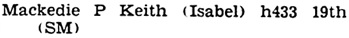 Santa Monica, California, City Directory, 1928, page 343, column 2.