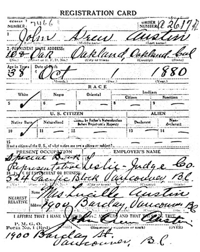 """United States World War I Draft Registration Cards, 1917-1918,"" database with images, FamilySearch (https://familysearch.org/ark:/61903/1:1:KZVP-3JN : 13 March 2018), John Drew Austin, 1917-1918; citing Oakland City no 5, California, United States, NARA microfilm publication M1509 (Washington D.C.: National Archives and Records Administration, n.d.); FHL microfilm 1,531,212."