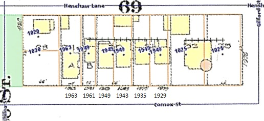 1900 Block Comox Street (north side), Vanmapp, City of Vancouver; http://vanmapp.vancouver.ca/pubvanmap_net/default.aspx. [Includes 1912 Goad's map of Vancouver and property addresses in 2019.]