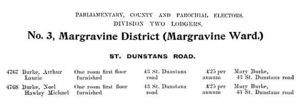 Arthur Laurie Burke - London Electoral Registers - 1911